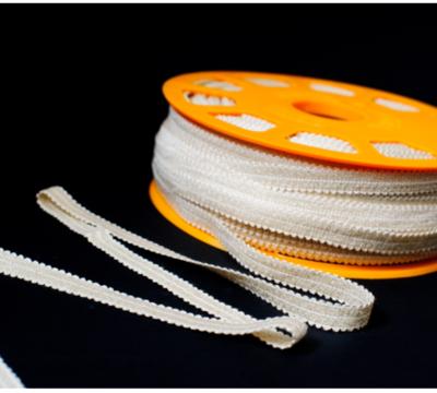 80423 Лента Dofix фиксирующая для кромки, термоклеевая | Компания «Сиртекс-Дизайн»